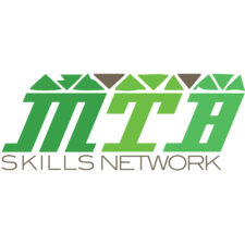 Mountain Bike Skills Network